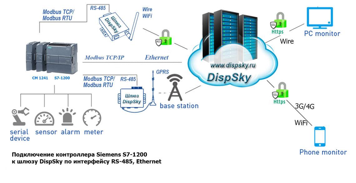 Modbus TCP driver Download